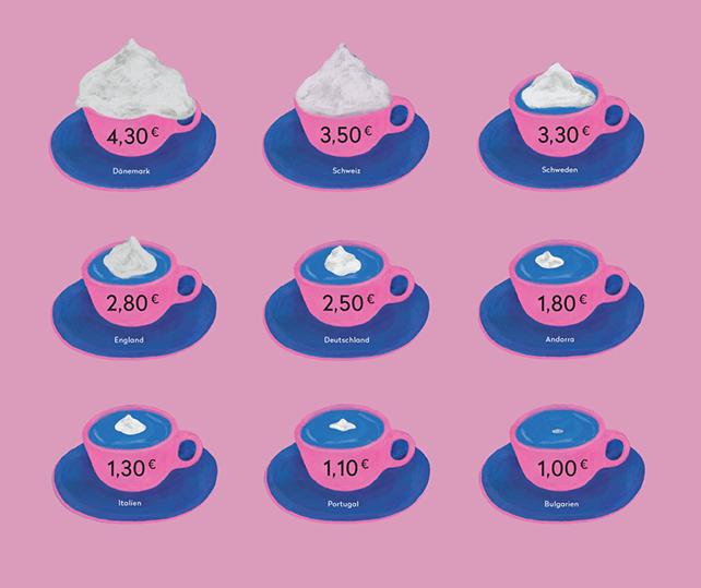 cappuccino_