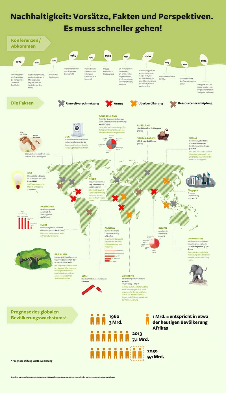 nachhaltigkeit_